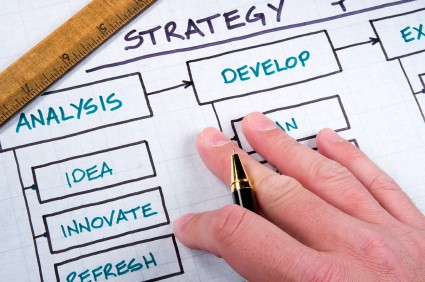 Strategic Planning – Plutus Consulting Group